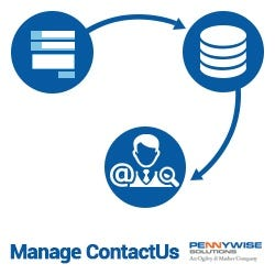 Manage Contact Us