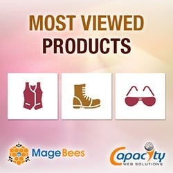 Most Viewed Products